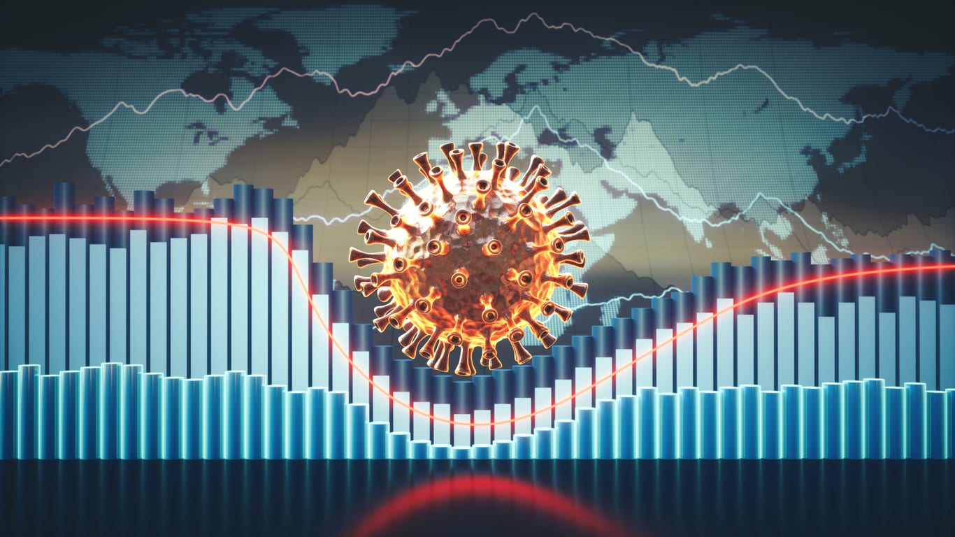 COVID-19 virus overlaid on a graph of economic impact